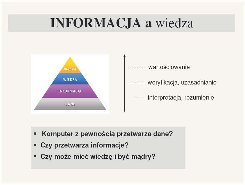 Obrazek informacyjnej piramidy